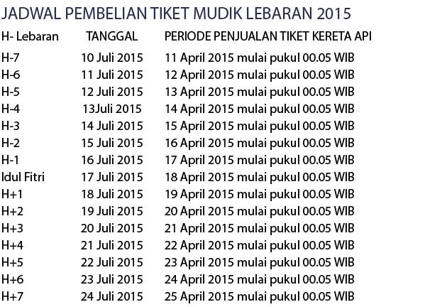 periode-penjualan-tiketkai