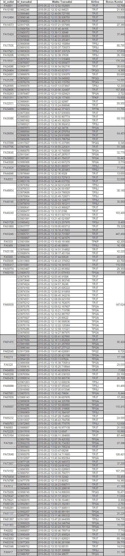 flash-sale-2205